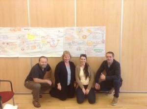 Lanarkshire Hub blog post