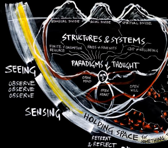 u-lab-kelvy-seeing-and-sensing